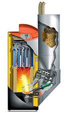 Wood pellet stove financing